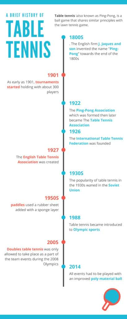 table-tennis-history infographic